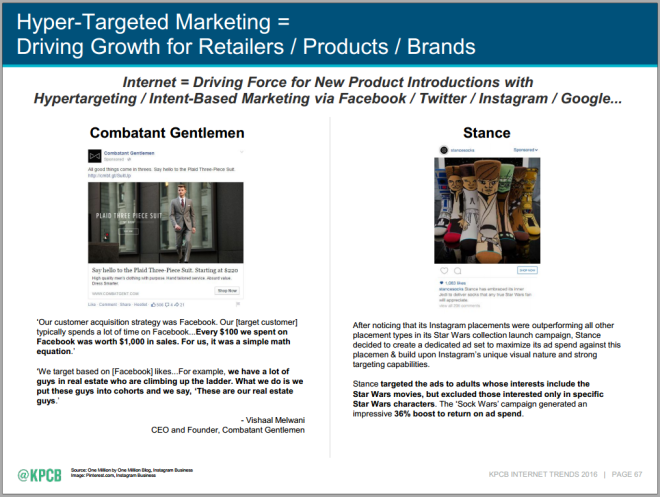 "slide titled ""Hyper-Targeted Marketing = Driving Growth for Retailers / Products / Brands"""