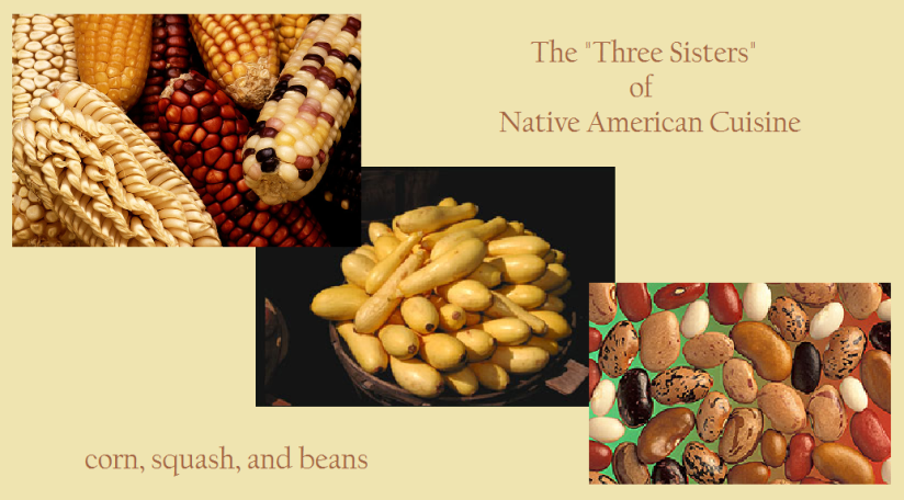 images of corn, squash, and beans