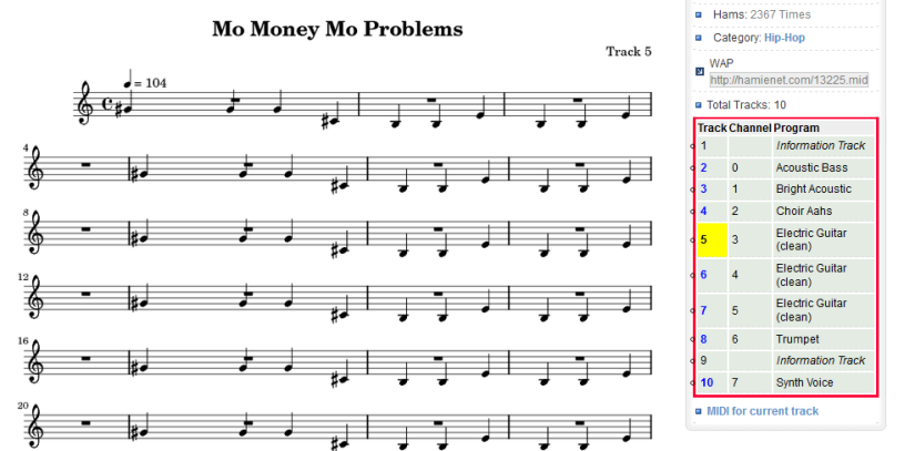 Resource Highlight: Hip Hop Sheet Music
